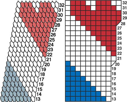 Crocheting From A Graph : graph on the left shows how the pattern looks when tapestry crocheted ...